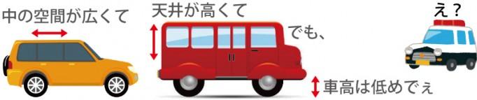 子供が乗る車のポイントは?車内空間と天井の高さと、でも車高は低い事
