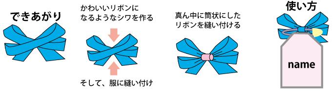 リボンの付け方。出来上がったリボンにシワを寄せて洋服に縫い付ける。その真中に筒状にしたリボンの輪っかを縫い付ける。名札は輪っかに通して使います。