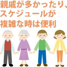旅のスケジュール、親戚の顔を見える化すると子供は安心する